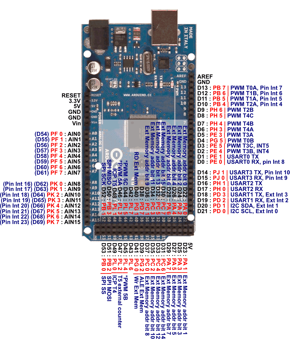 arduino uno schematic html with Weeks6 11 on Rf Module With Arduino And 89c51 Microcontroller in addition Connect Arduino By Keypad And Lcd furthermore Weeks6 11 in addition Index likewise Esp8266 Wangtongze Arduino Uno Shield.